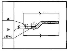 Изделия для теплоизоляционного несущего соединения контактных зон