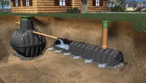 Установки для очистки стоков в загородных домах